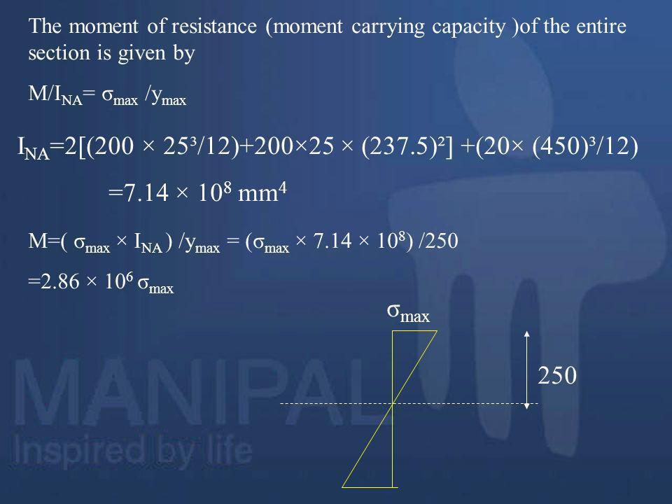 INA=2[(200 × 25³/12)+200×25 × (237.5)²] +(20× (450)³/12)